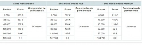 iPhone 4 puntos Movistar
