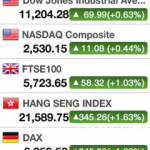 Stock para Samsung Wave 1