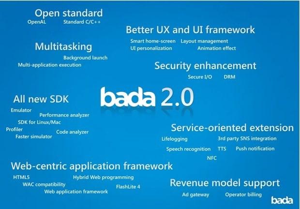 Anuncio Bada 2.0 para smatphones