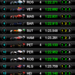 F1 Timing 2011 - 2