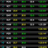 F1 Timing 2011 - 3