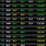 F1 Timing 2011 - 3