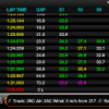 F1 Timing 2011 - 6