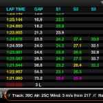 F1 Timing 2011 - 6