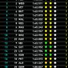 Aplicación F1.com 2011 - 3