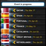 MotoGP Timing 2011 - 12