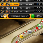MotoGP Timing 2011 - 2