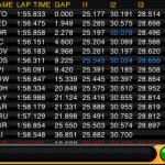 MotoGP Timing 2011 - 7