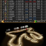 MotoGP Timing 2011 - iPad - 1