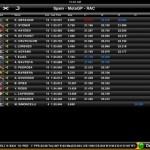 MotoGP Timing 2011 - iPad - 3
