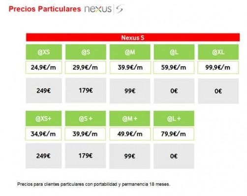 precios Nexus S particulares Vodafone