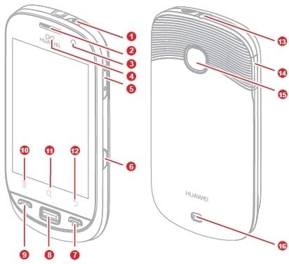 Huawei U8520 dual SIM FCC
