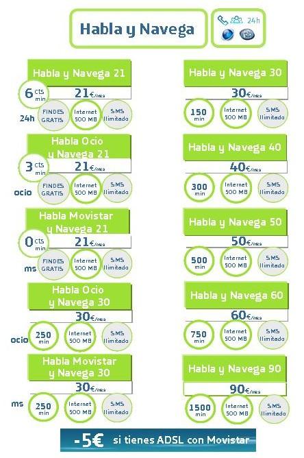 Habla y Navega Movistar