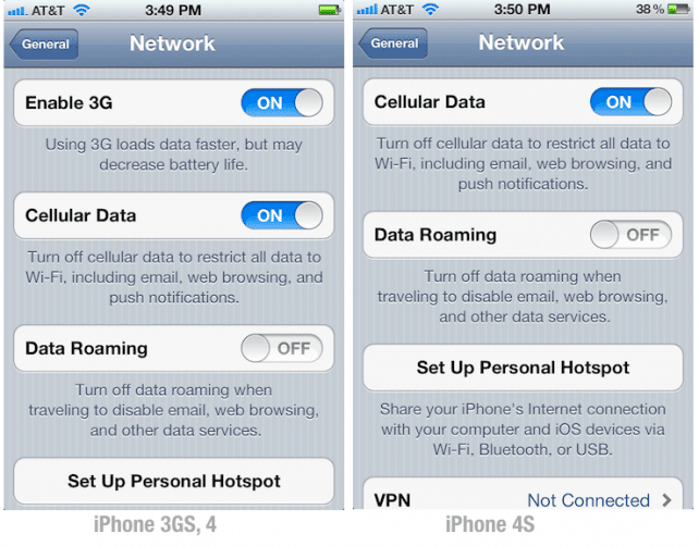 iPhone 4S cobertura 3G