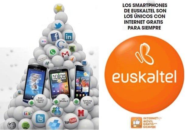 Euskaltel tarifas planas