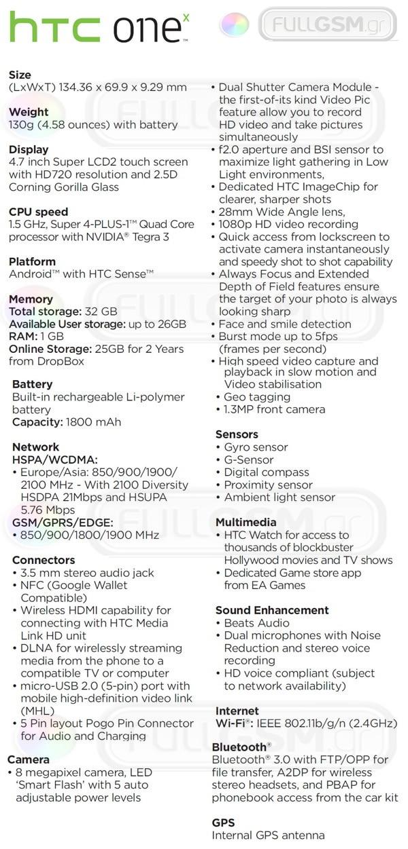 HTC One X especificaciones