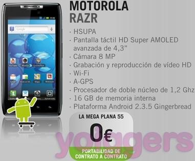 Precios del Motorola Razr con Yoigo