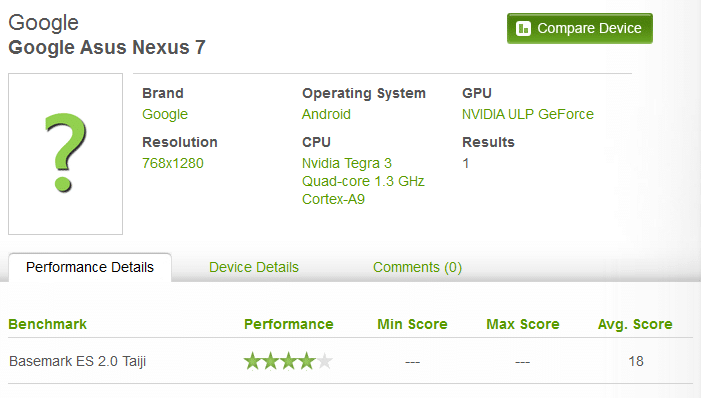 Test Nexus 7