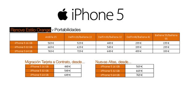 Precios iPhone 5 Orange