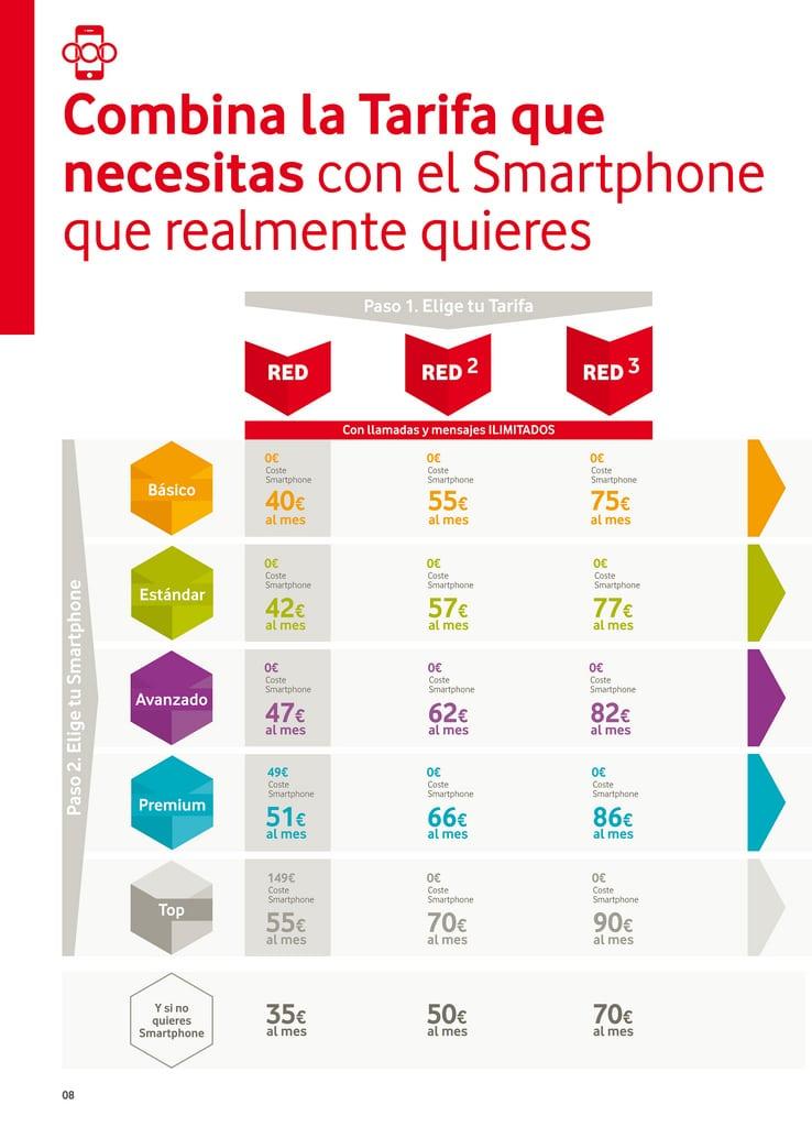 Vodafone RED precios móviles