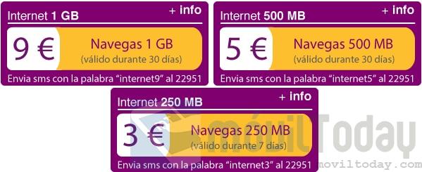 Bonos Internet móvil LlamaYA