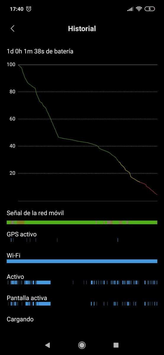 batería Xiaomi Mi 9